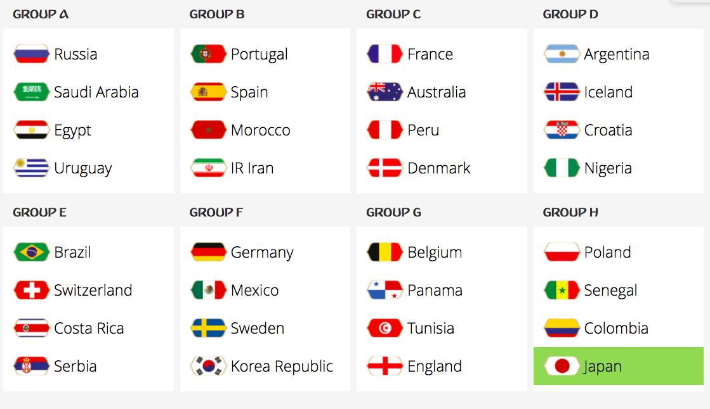 Sorteo de la FIFA